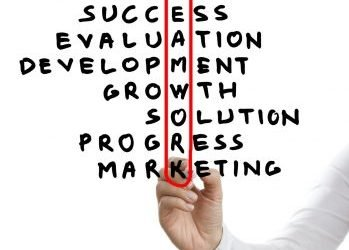 What's keeping you from marketing your business?